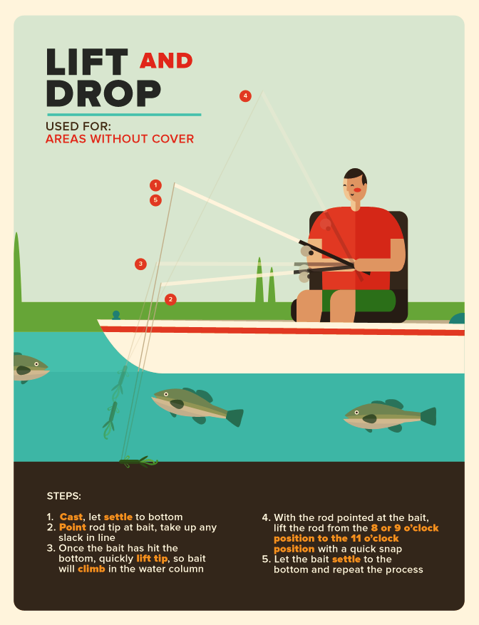 Lift and drop method for Texas Rig