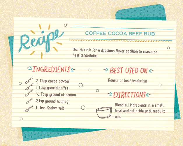 Coffee Cocoa Beef Rub