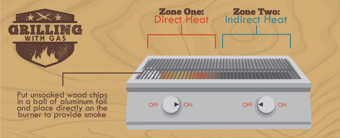 Chicken Grilling - How to set up the gas grill for barbecuing chicken