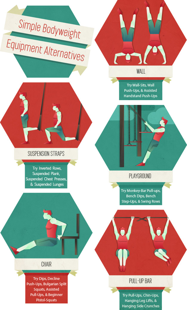 The Benefits of Bodyweight Training