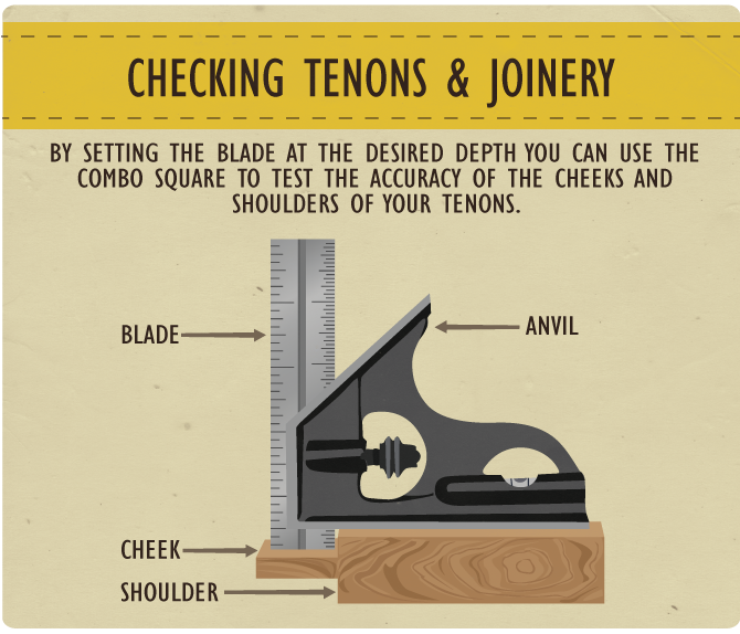 combination square uses. combination square uses - checking tenons and similar joinery o