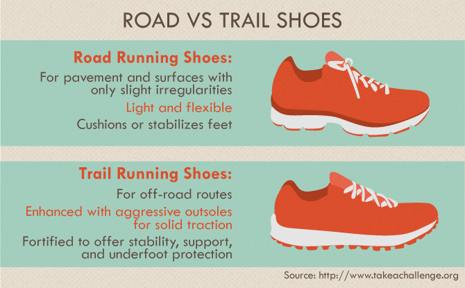 Getting Started with Running - Choosing a Road or a Trail Shoe