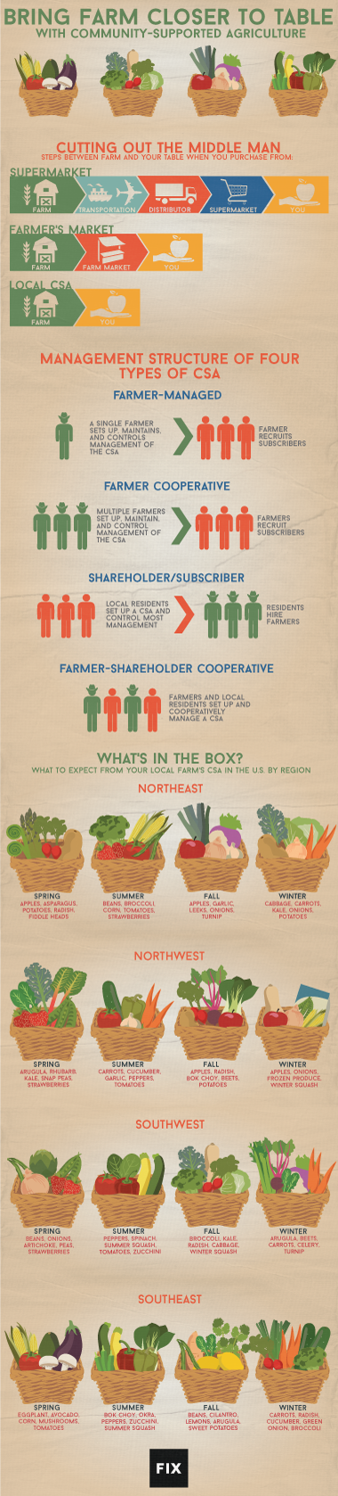 farm-to-table-embed-small.png