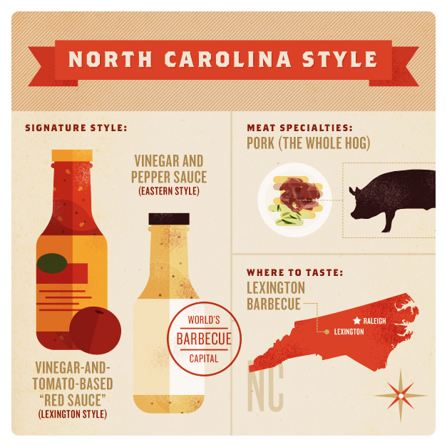 Barbecue Styles of America – North Carolina Style Barbecue
