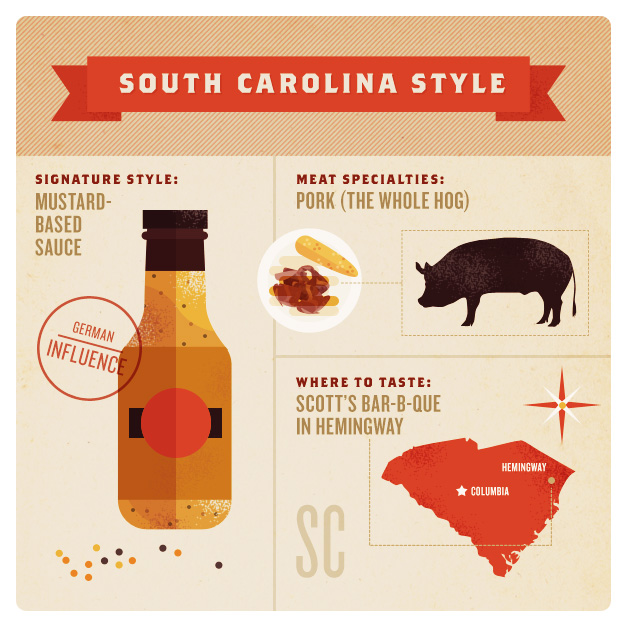 Barbecue Styles of America – South Carolina Style Barbecue