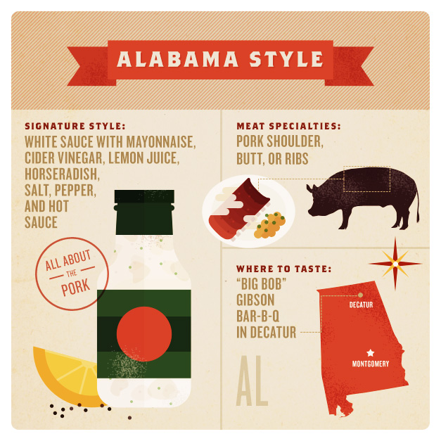 Barbecue Styles of America – Alabama Style Barbecue