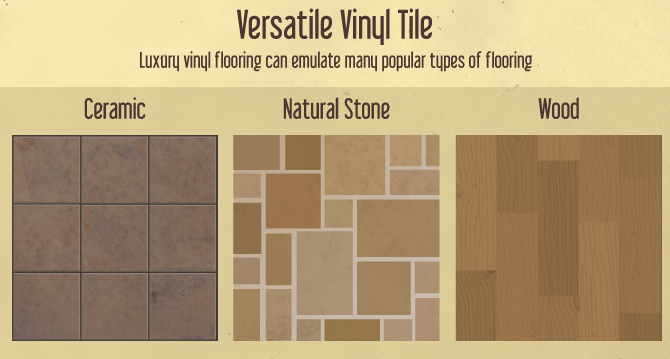 Installing Luxury Vinyl Flooring Fixcom - What do you need to lay vinyl flooring
