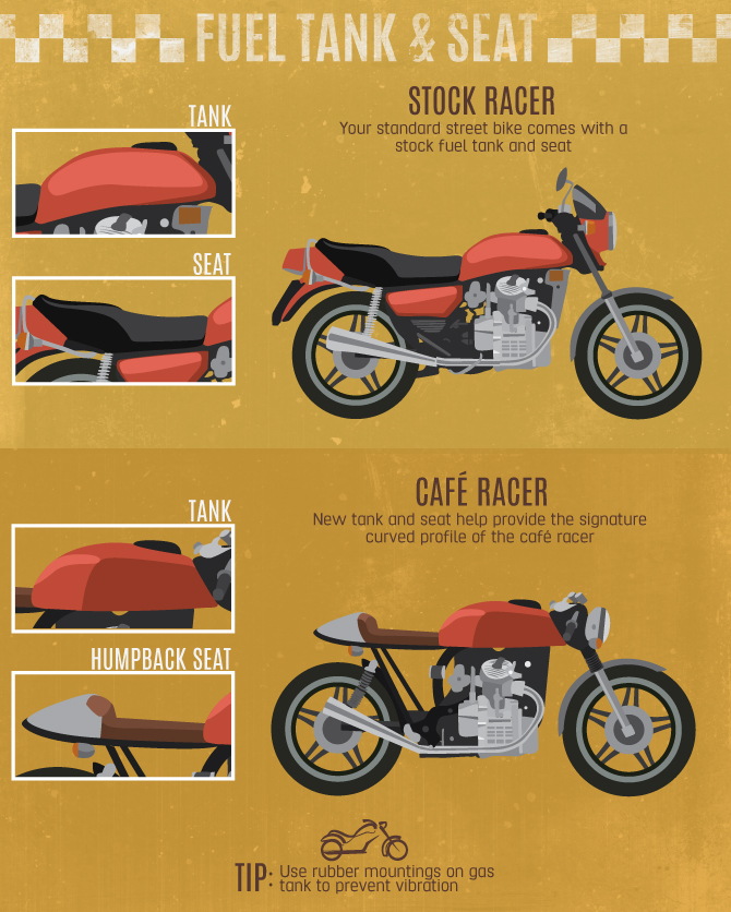 Convert Your Street Bike into a Café Racer | Fix com