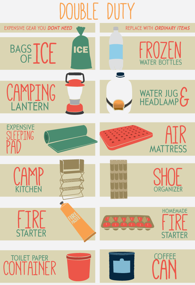 Double Duty - Make your next camping trip a breeze with these fun hacks for families. We'll help you save time, space, and money with these tips for easy camping with children.