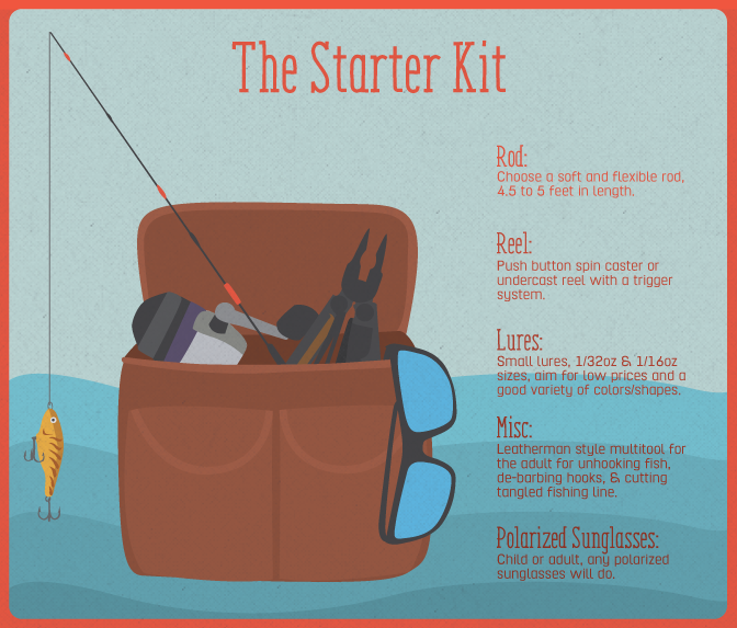 The Starter Kit: Fishing Supplies for Kids