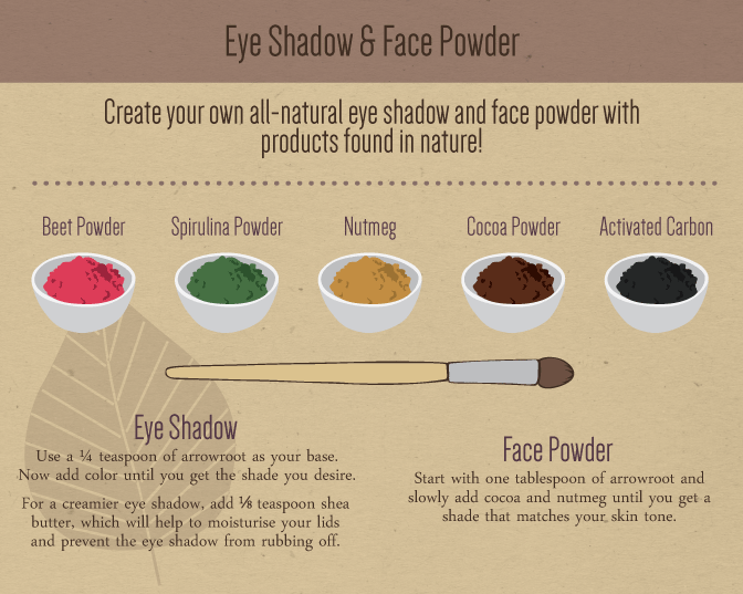 DIY Organic Makeup - Eye Shadow and Face Powder