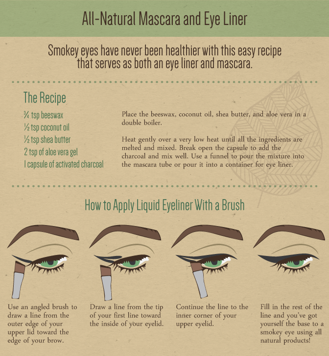 DIY Organic Makeup - All Natural Mascara and Eye Liner