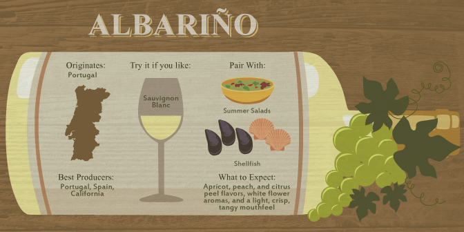 Albariño: The Food-Friendly Wine