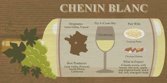 Consider Trying Chenin Blanc
