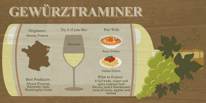 Gewürztraminer: The Aromatic Alsatian Wine