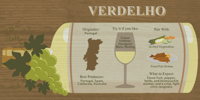 Enjoy Verdelho With Grilled Veggies