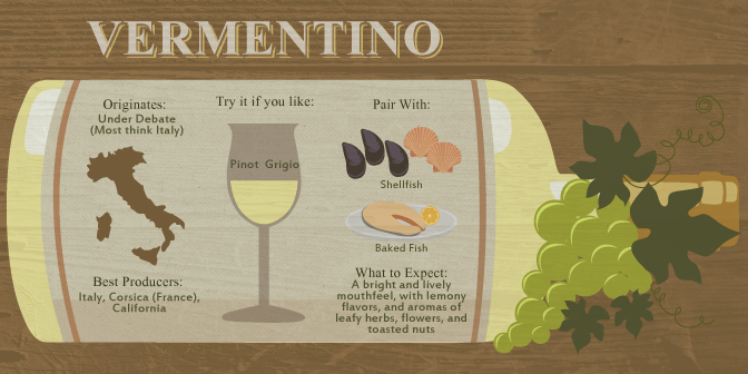 Vermentino: A Very Enjoyable White Wine