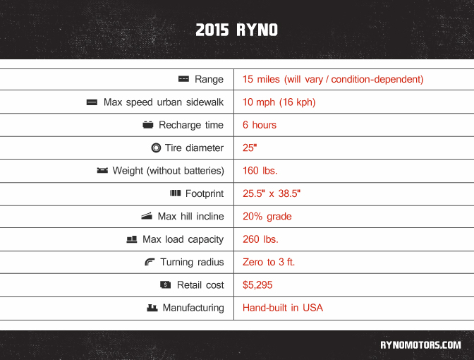 RYNO Motorcycle - 2015 RYNO Specifications