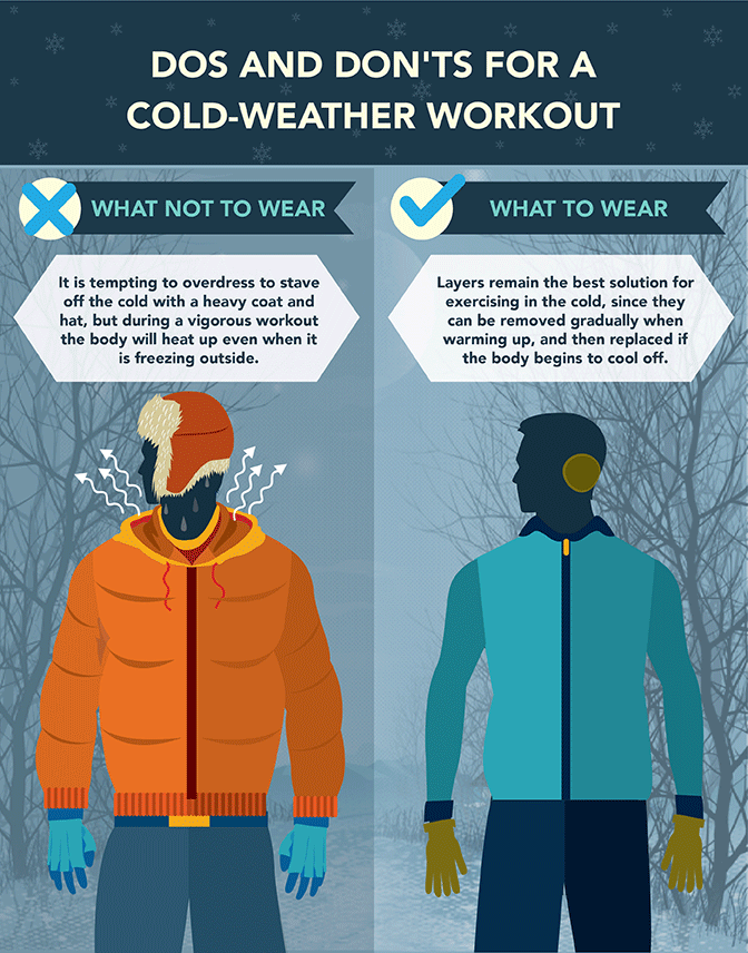 Cold Weather Exercise - The Dos and Don'ts of Workout Gear