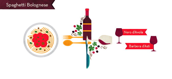 Wine Pairing for Comfort Food: Spaghetti