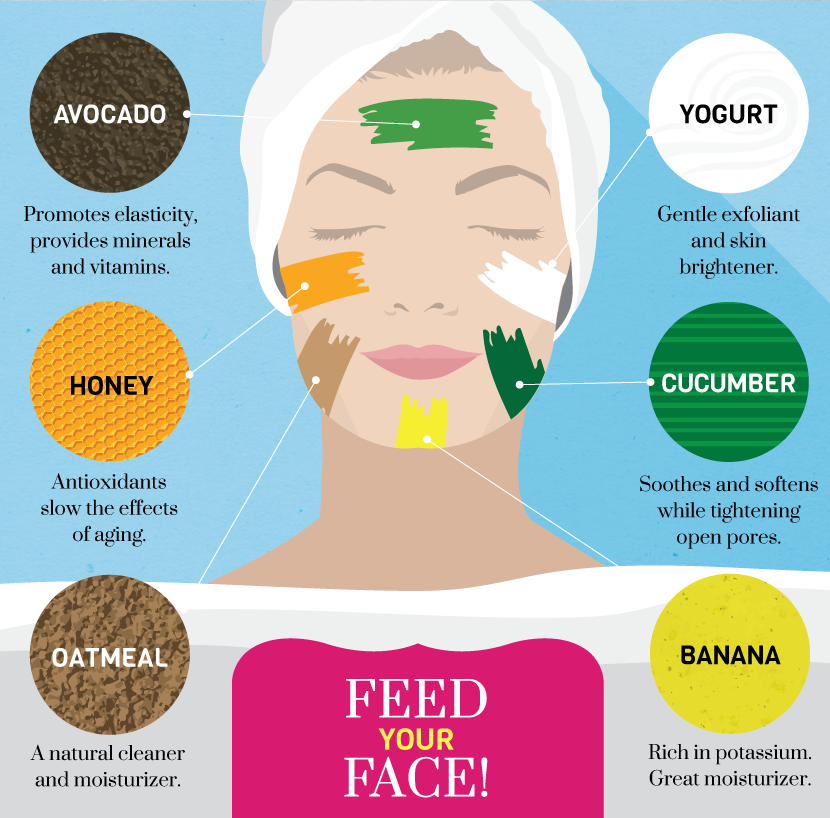 Facial homemade mask recipe