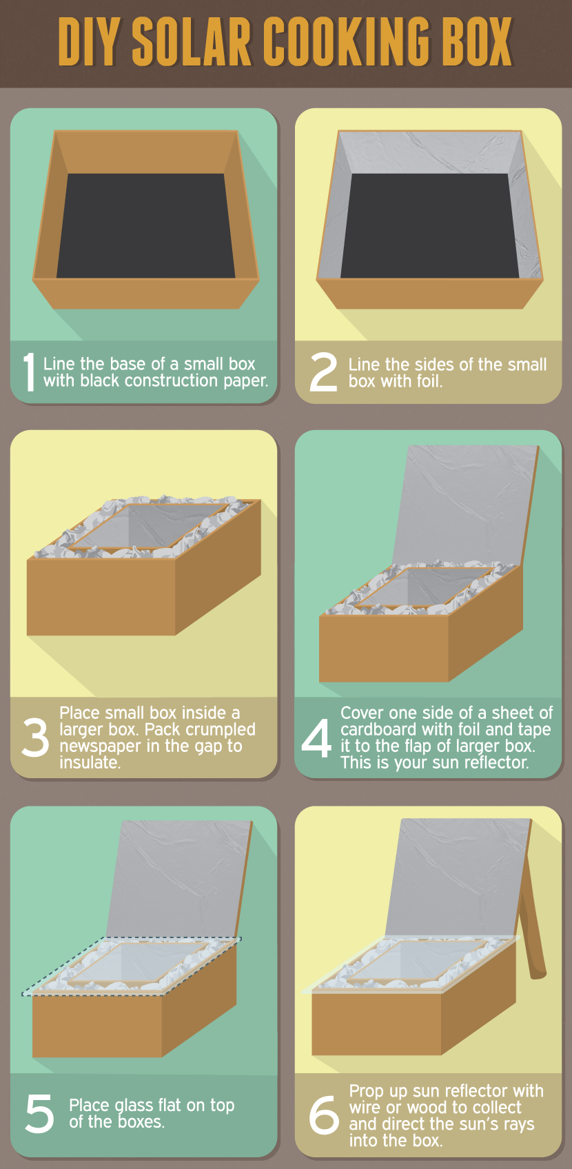 How To Make Your Food With A Diy Solar Cooker