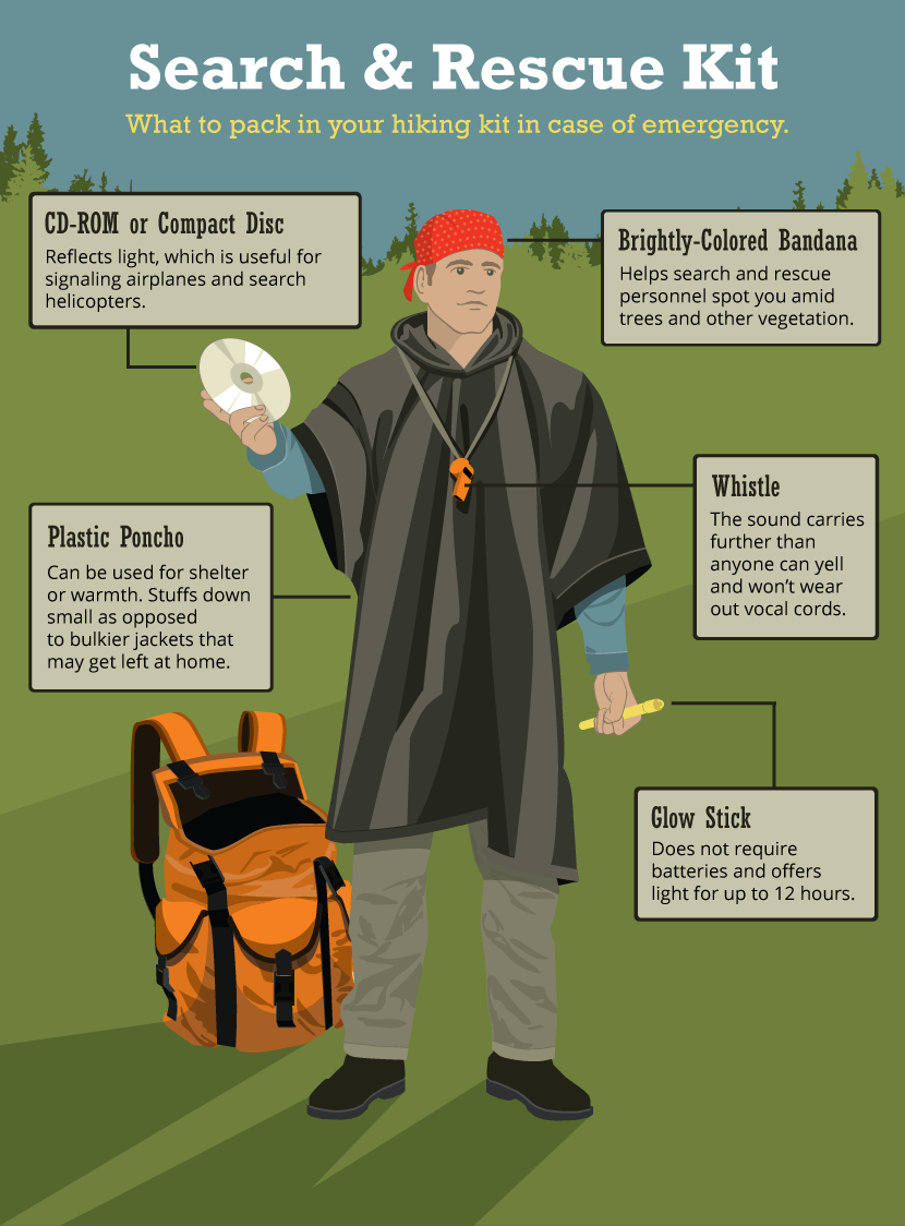 Safety Items to Take Hiking