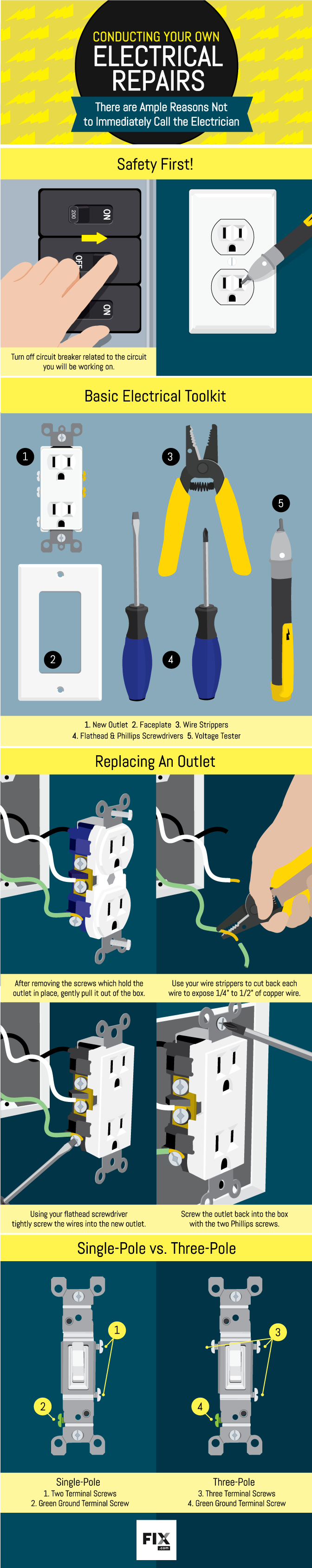 Conduct Electrical Repairs On Outlets And Switches 220 Wiring Diagram Fuse Screw