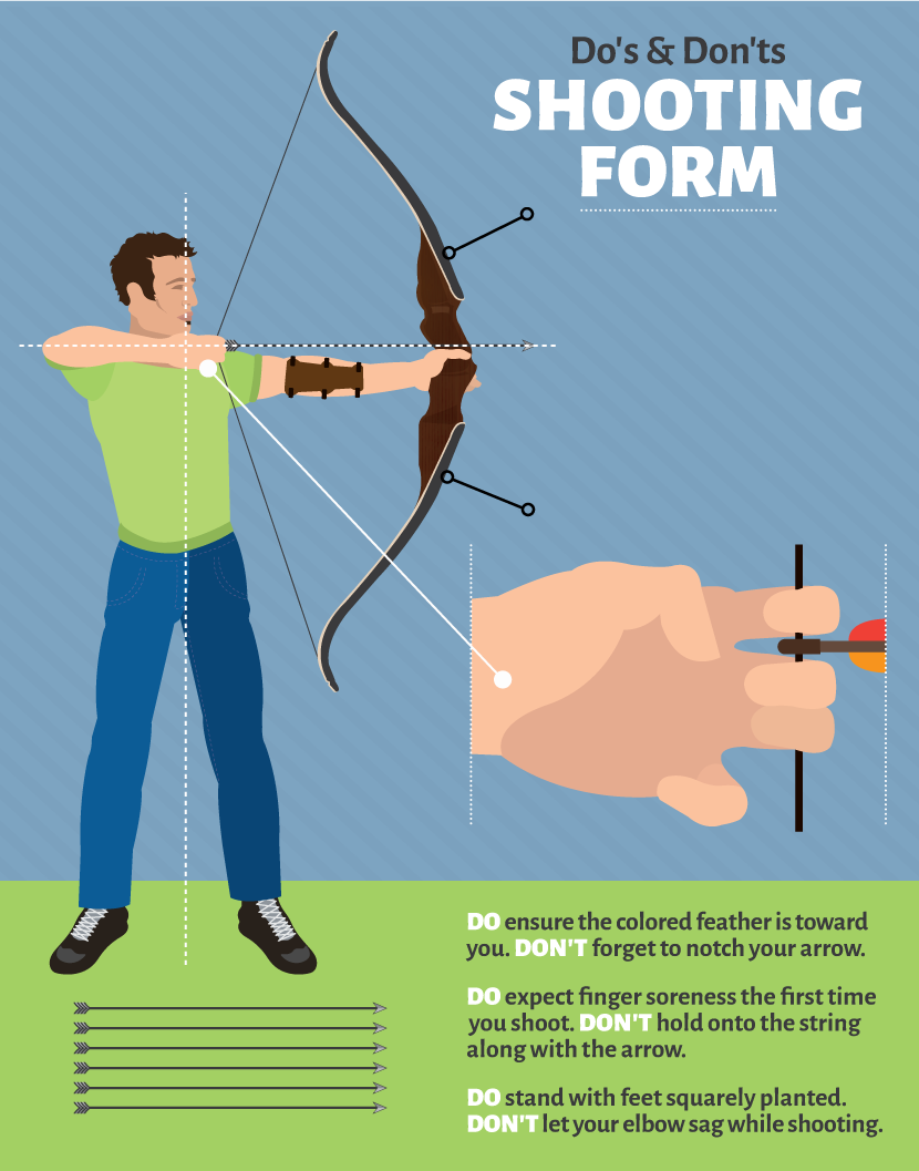 Shooting Form - Archery