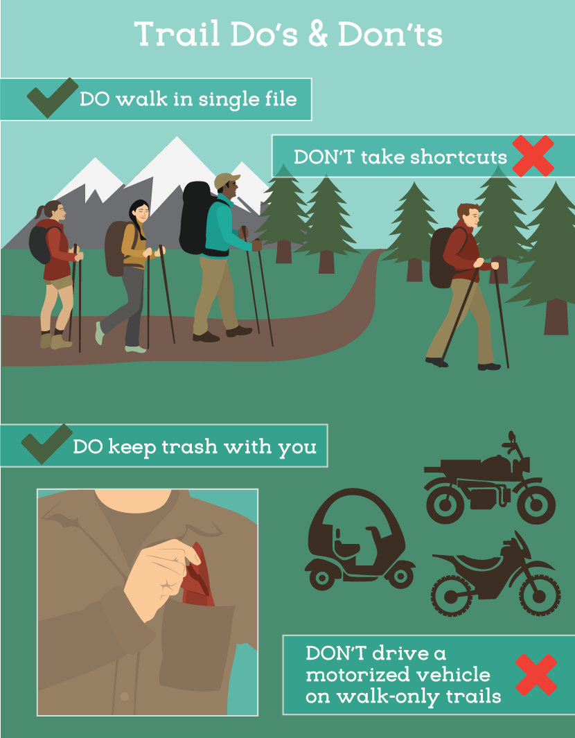 Other Leave No Trace Information