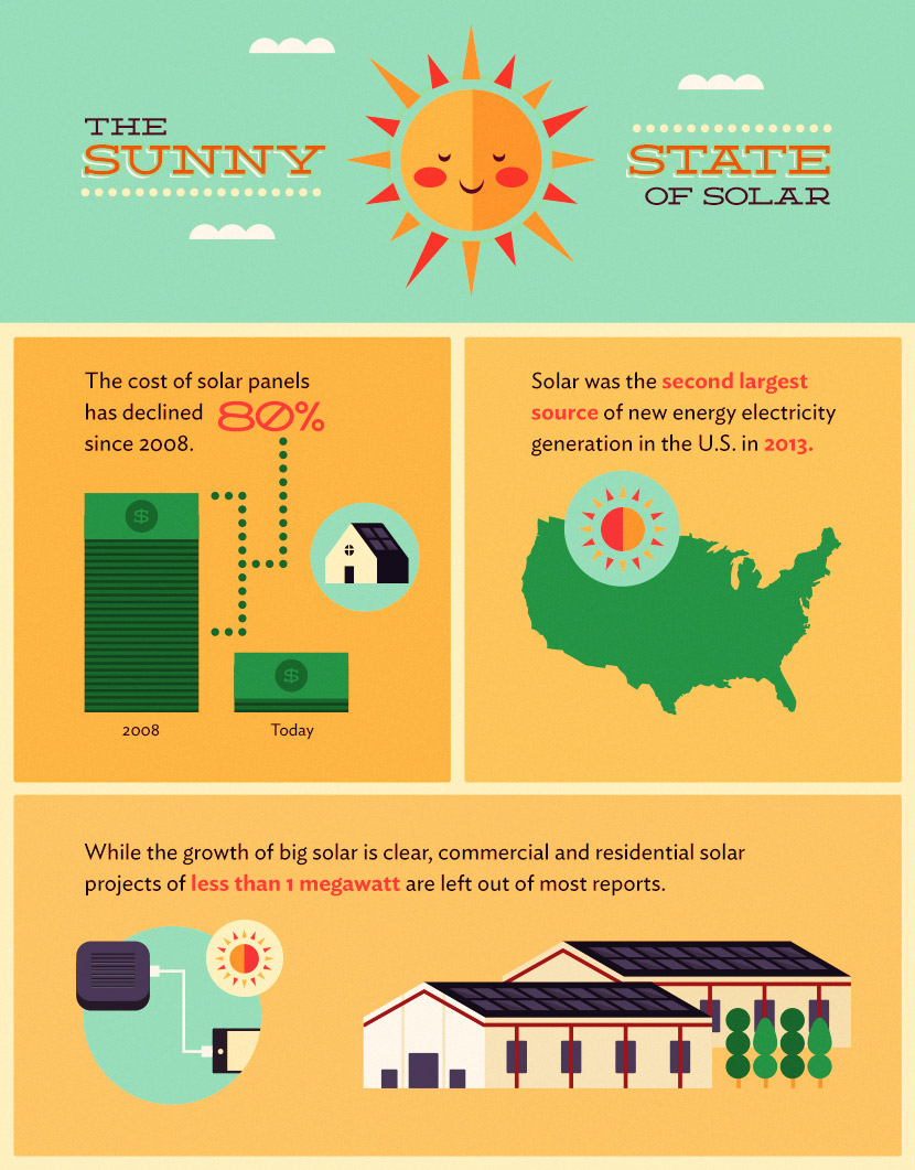 DIY Solar Solutions - The Sunny State of Solar