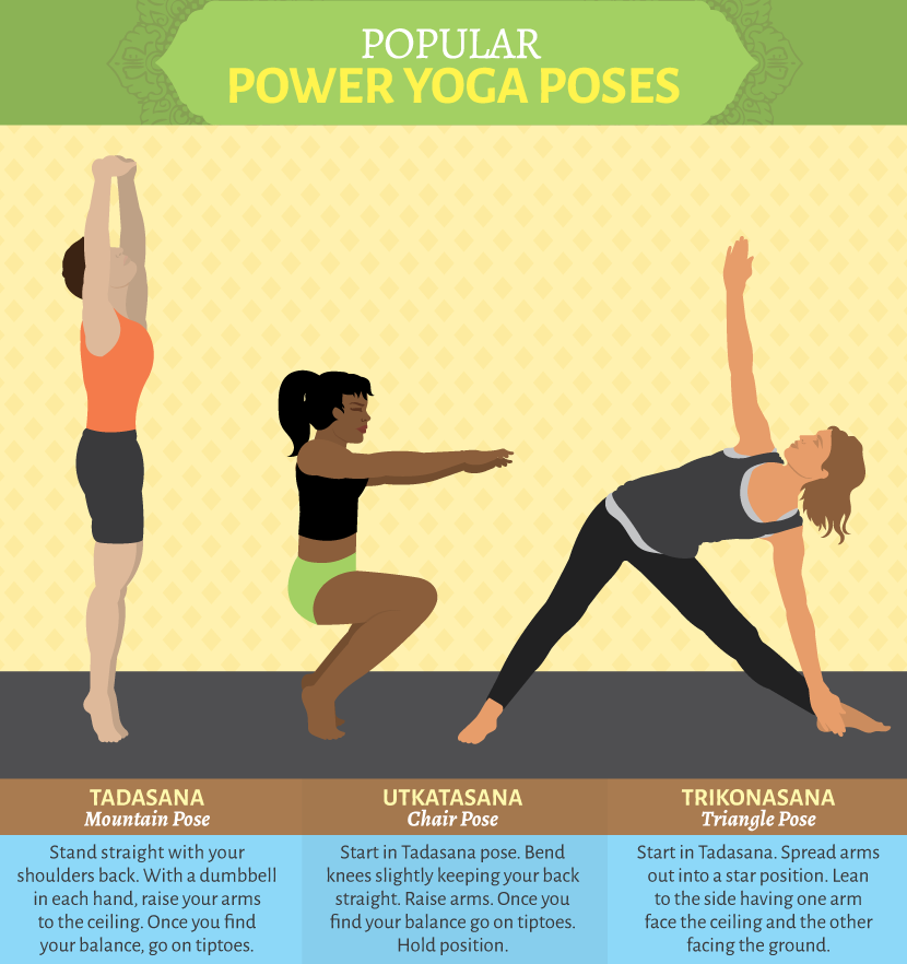 Popular Power Yoga Positions