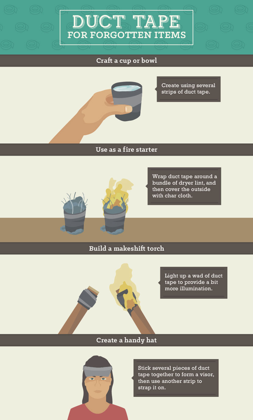 Duct Tape Guide - Using Duct Tape For Forgotten Goods