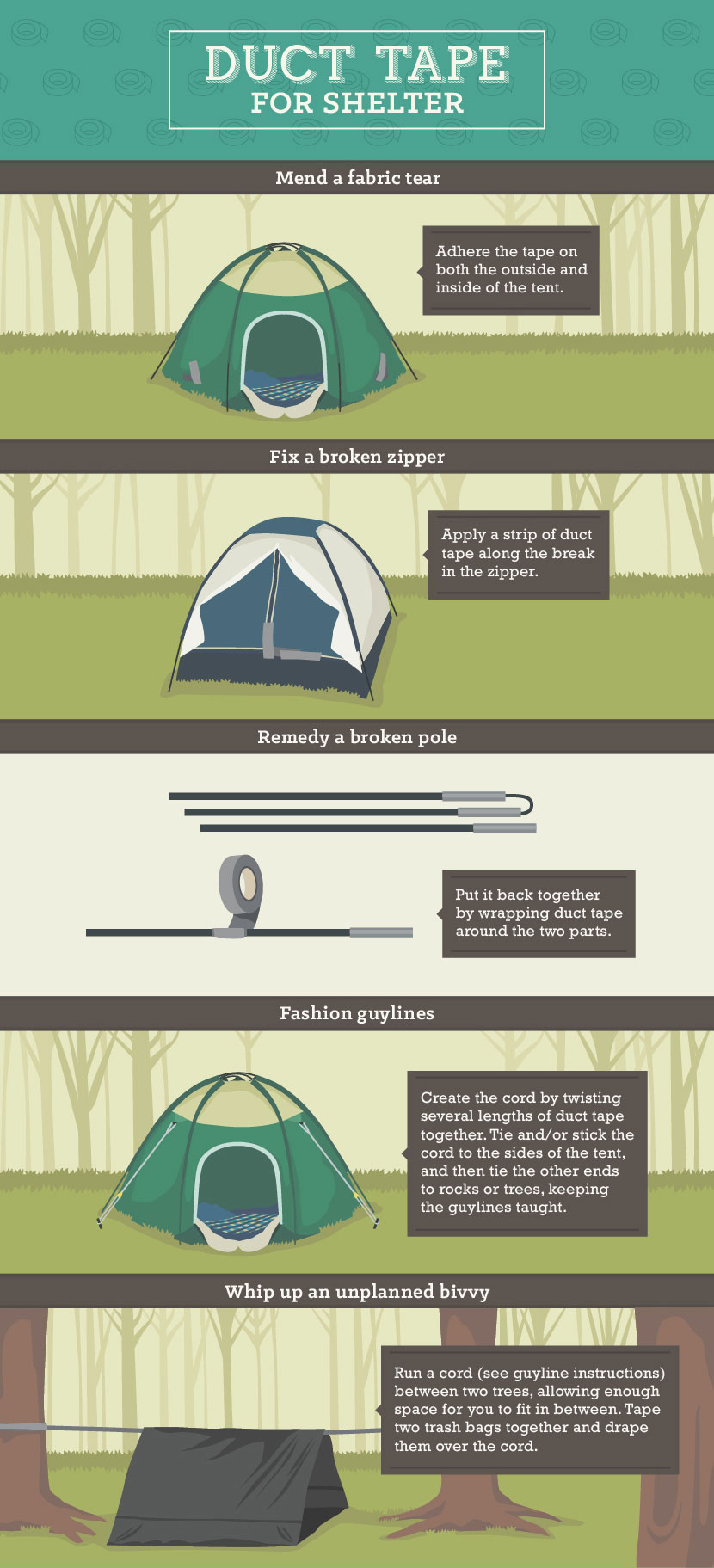 Duct Tape Guide - Using Duct Tape for Shelter  sc 1 st  50 C&fires : tent tape - memphite.com
