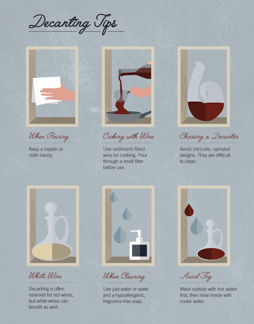 Decoding the Decanting Process - Decanting Tips