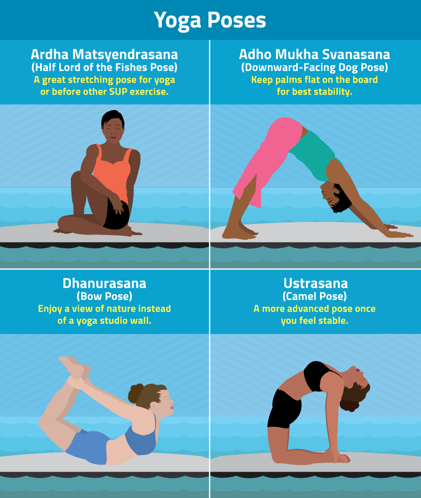 Yoga Poses on a Stand-up Paddle board
