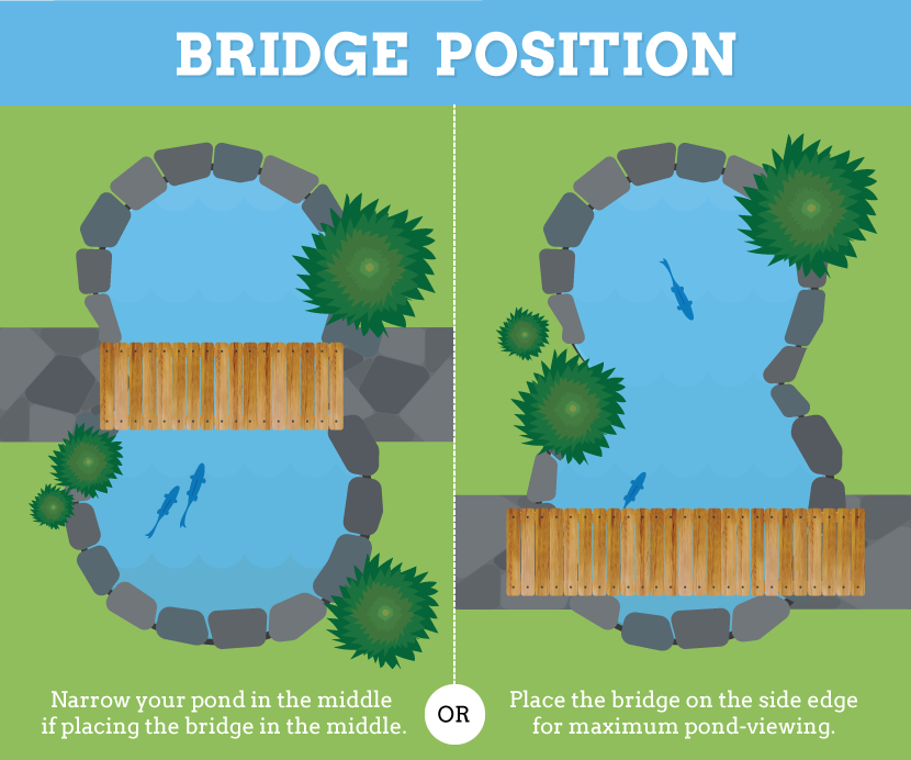 Styling Your Pond and Bridge - Garden Bridge