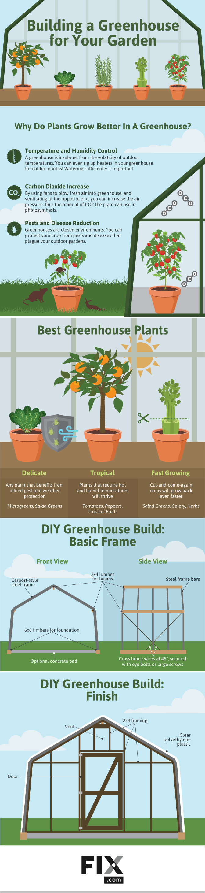 Building a Greenhouse for Your Garden #infographic