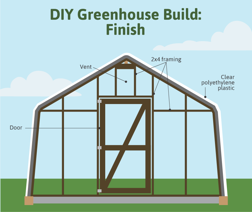 How to build a greenhouse Step by step to build a house