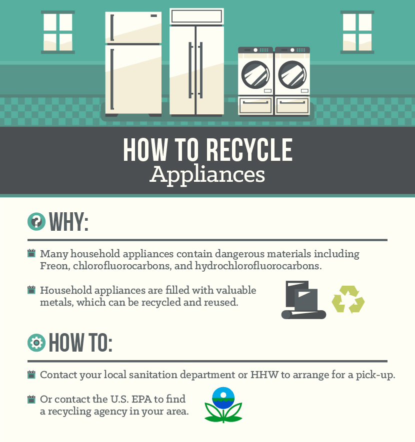 How to Recycle Household Appliances