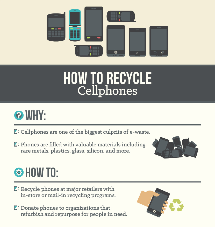 How to Recycle Cellphones