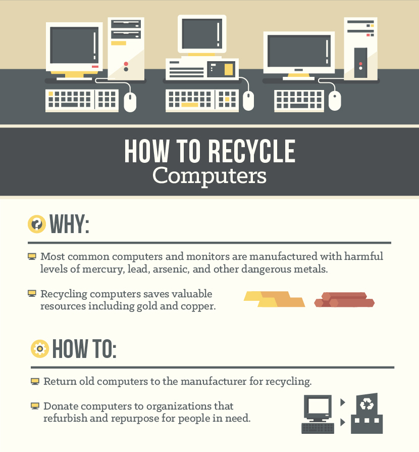 How to Recycle Computers