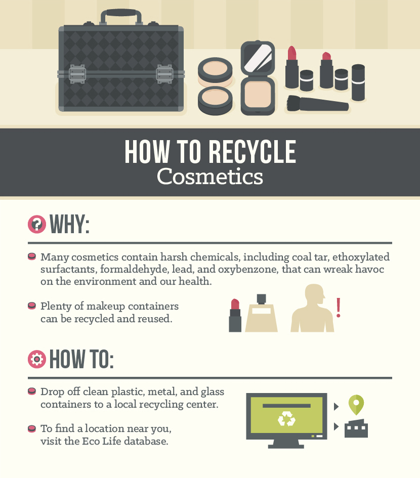 How to Recycle Cosmetics