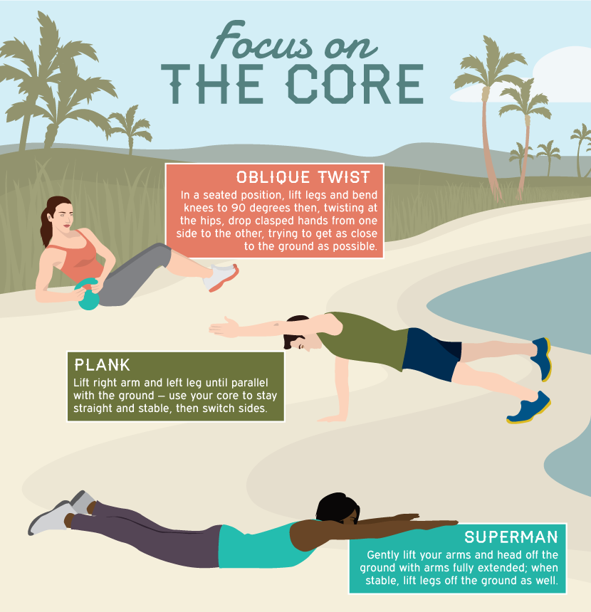 Focus on the Core
