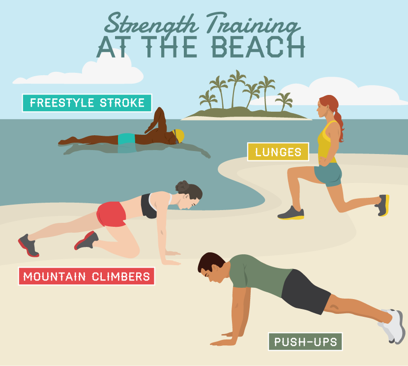 Strength Training at the Beach