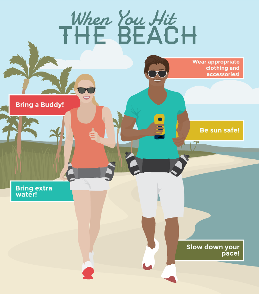 What You Need for a Beach Workout