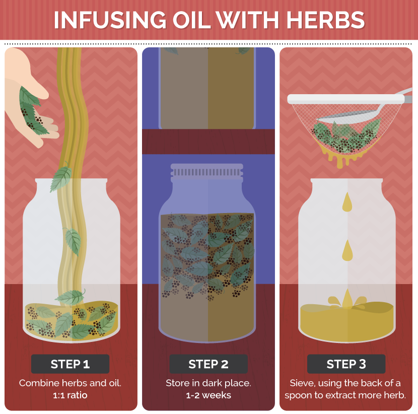 Guide to Infusing Oil With Herbs