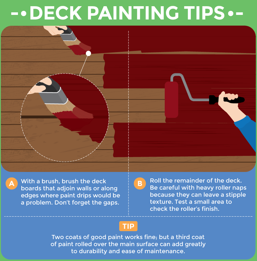 outdoor deck paint or stain. tips for painting your deck outdoor paint or stain