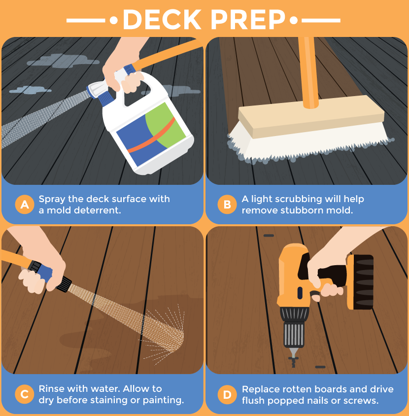 Painting Or Staining A Wooden Deck