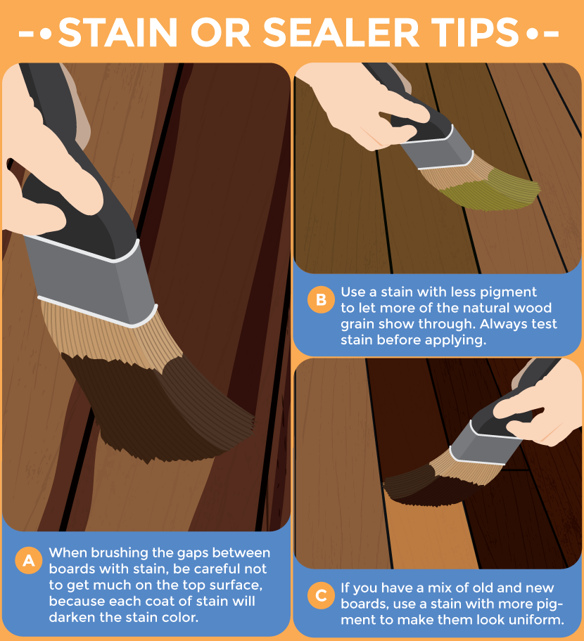 outdoor deck paint or stain. tips for staining your deck outdoor paint or stain